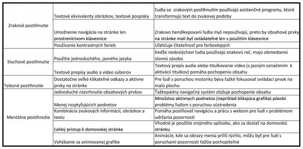 Goodwill_Tabulka