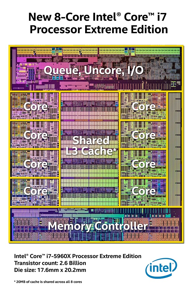 INTEL HSW-E-Die-Mapping-zm