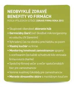 Neobvykle zdrave benefity v sutazi ZdravaFirmaRoka2015