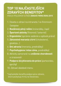 TOP 10 zdravych benefitov v sutazi ZdravaFirmaRoka2015